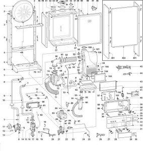 EcoGENUS 24 RFFI System-2